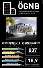 Wilhelmsburg single kostenlos - Absam speeddating